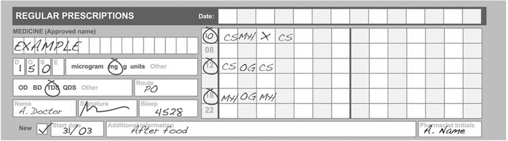 Figure 2.17. Intuitively-coded prescription forms
