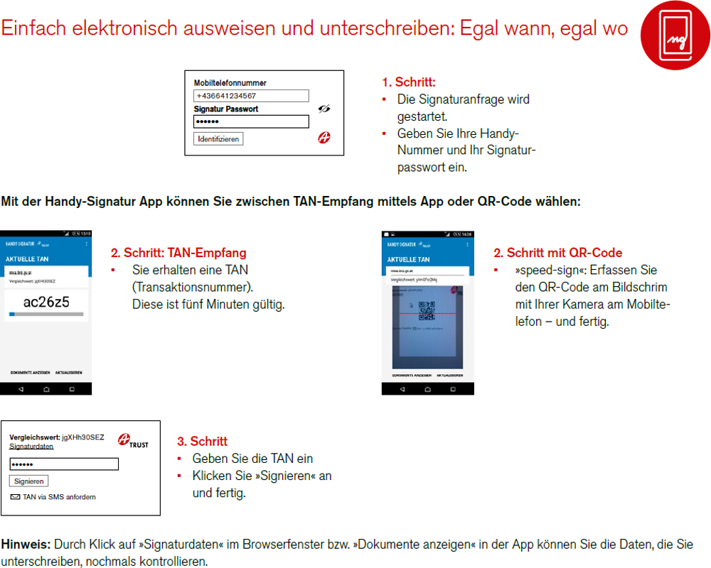 Figure 2.23. Austrian mobile signature solution
