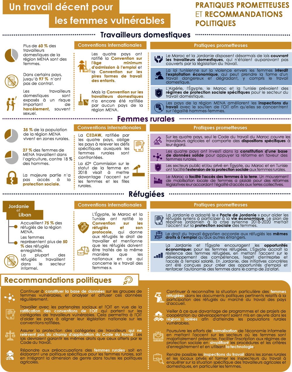 Agence femme de menage africaine tunisie