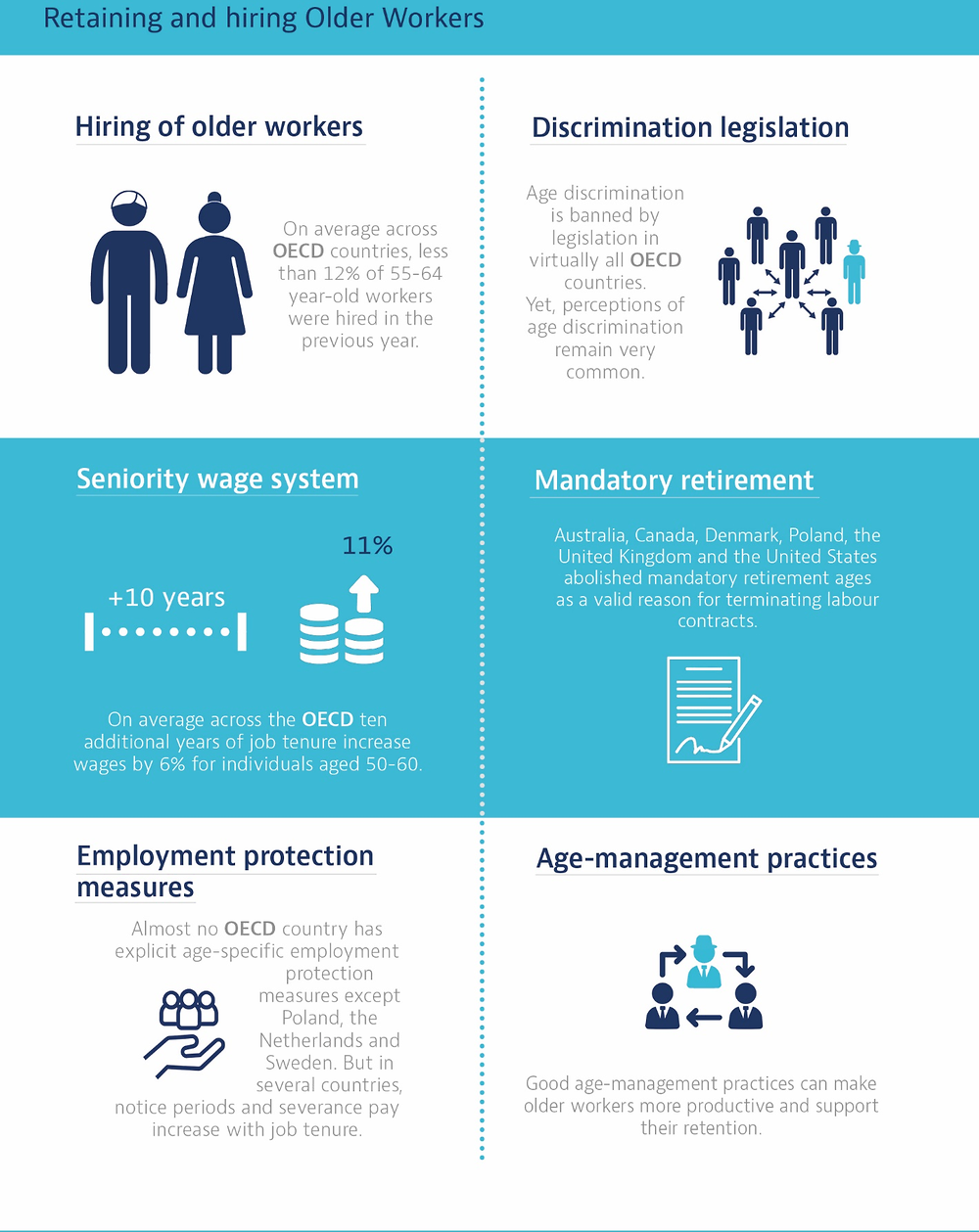 Infographic 4.1. Ensuring better employment opportunities for older workers