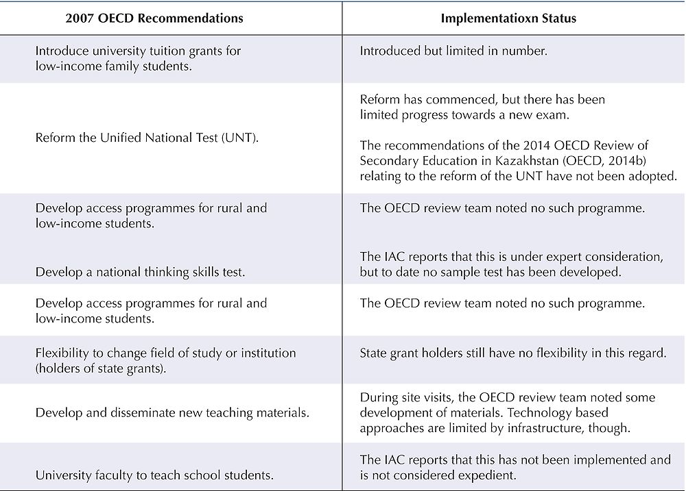 Icde 2020 Important Dates
