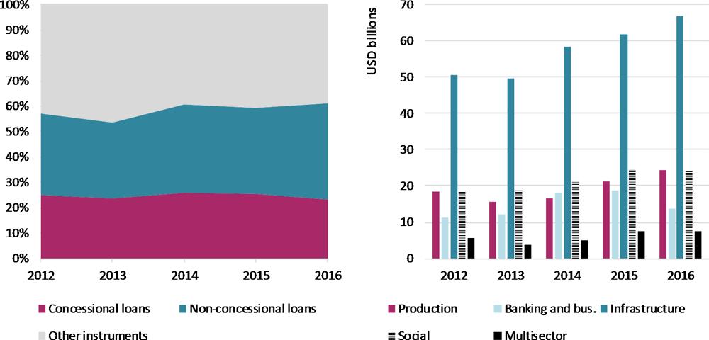 Subvention dinvestissement consolidating debt