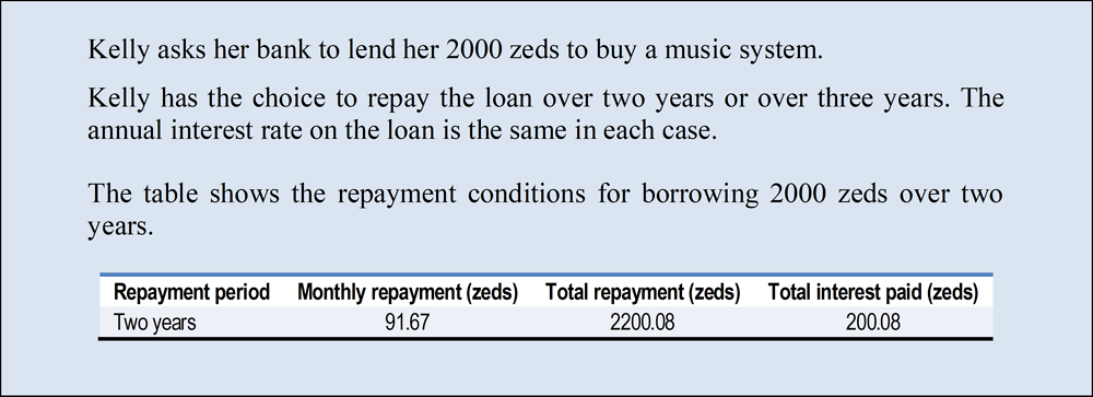 Figure 5.2. Illustrative PISA Financial literacy item 2 – MUSIC SYSTEM