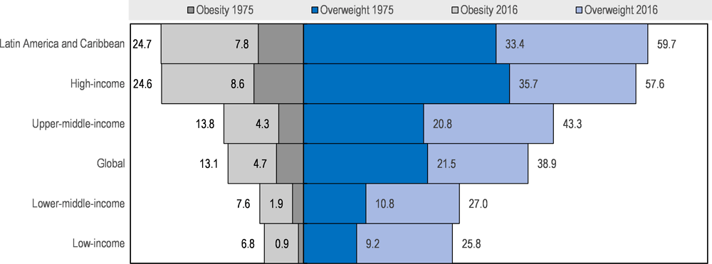 dieta cetosisgenica distribucion de macronutrientes pdf