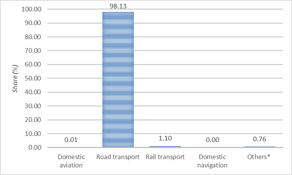 Moldova investment climate in kenya ue v14 cfg investments
