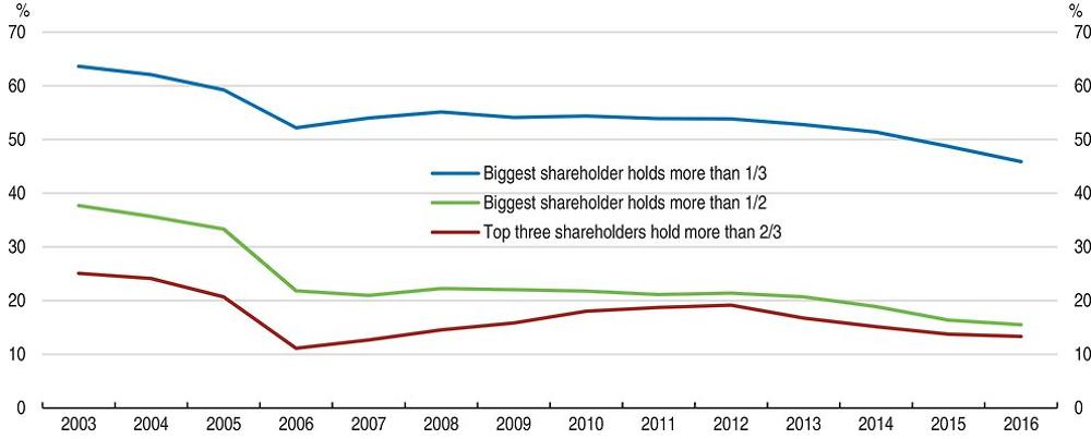 developments in steelmaking capacity of non oecd economies 2008 oecd publishing