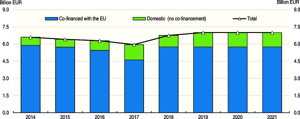 Uc Davis 2014-2020 Calendar OECD iLibrary   Home