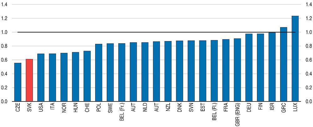 Euroslots casino schweden euro