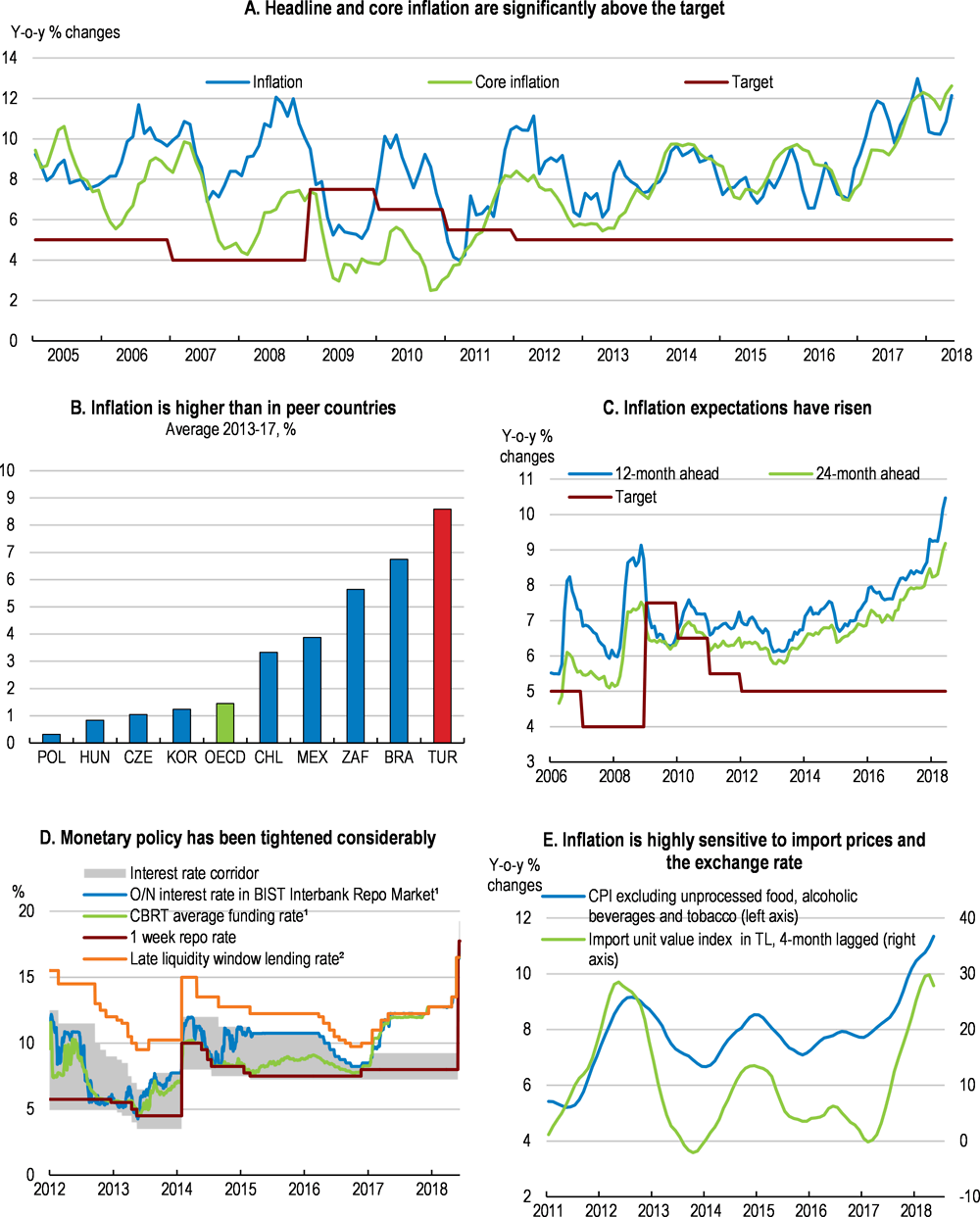 Ekonomi i dag 2008 01 02